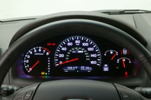Give Attention to car gauges